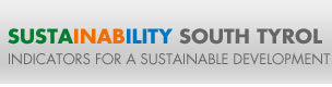 Sustainability South Tirol - Indicators for a sustainable development